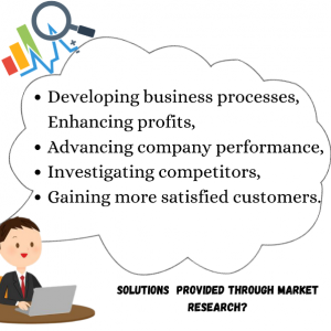 Importance of Market &  Competitor Research